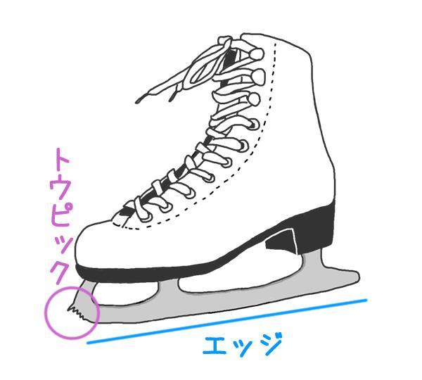 http://sumirewing.com/wp-content/uploads/2014/07/skateshoes.jpg